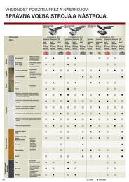 26. stránka Profitex letáku