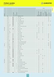 11. stránka Profitex letáku