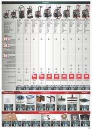 31. stránka Profitex letáku