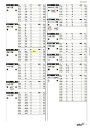 39. stránka Profitex letáku