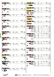 57. stránka Profitex letáku