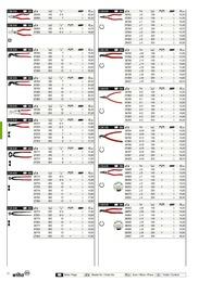 59. stránka Profitex letáku