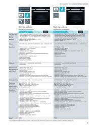 29. stránka Siemens letáku