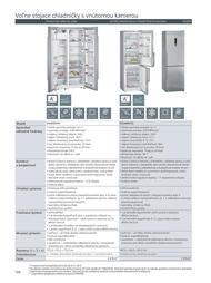 122. stránka Siemens letáku