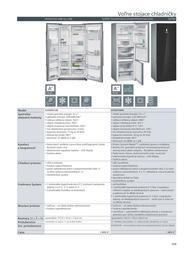 123. stránka Siemens letáku
