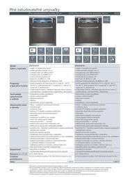 144. stránka Siemens letáku