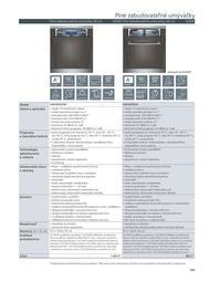 145. stránka Siemens letáku