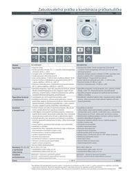 155. stránka Siemens letáku