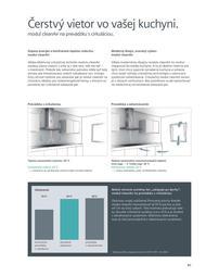81. stránka Siemens letáku