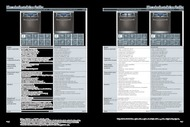 76. stránka Siemens letáku