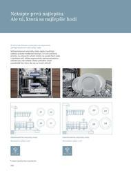 112. stránka Siemens letáku