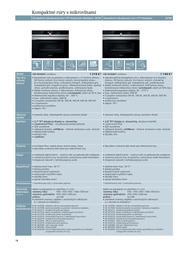 18. stránka Siemens letáku