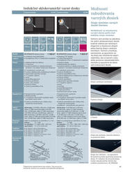 41. stránka Siemens letáku